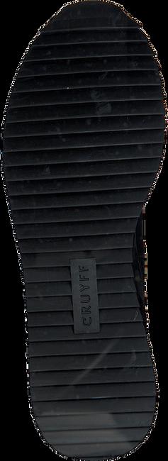 Schwarze CRUYFF CLASSICS Sneaker low TRAINER V2  - large