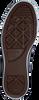 Blaue CONVERSE Sneaker OX CORE D - small