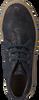 Blaue UNISA Schnürschuhe NONTAS - small