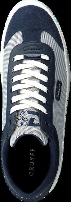 Blaue CRUYFF CLASSICS Sneaker SANTI - large